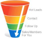 Lead generation funnel - Turn Hot Leads Into Sales / Downline Members for you