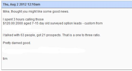 Pretty darn good leads, talked to 63 people, got 21 prospects: